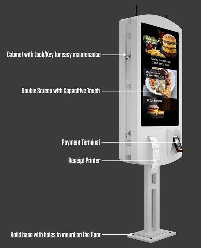 Eflyn Self Ordering Kiosk Labelled Anatomy