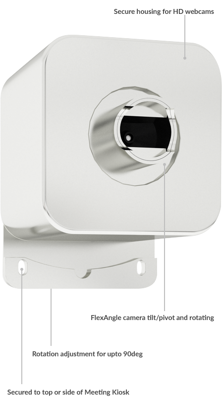 Eflyn Mountable Camera Labelled Anatomy