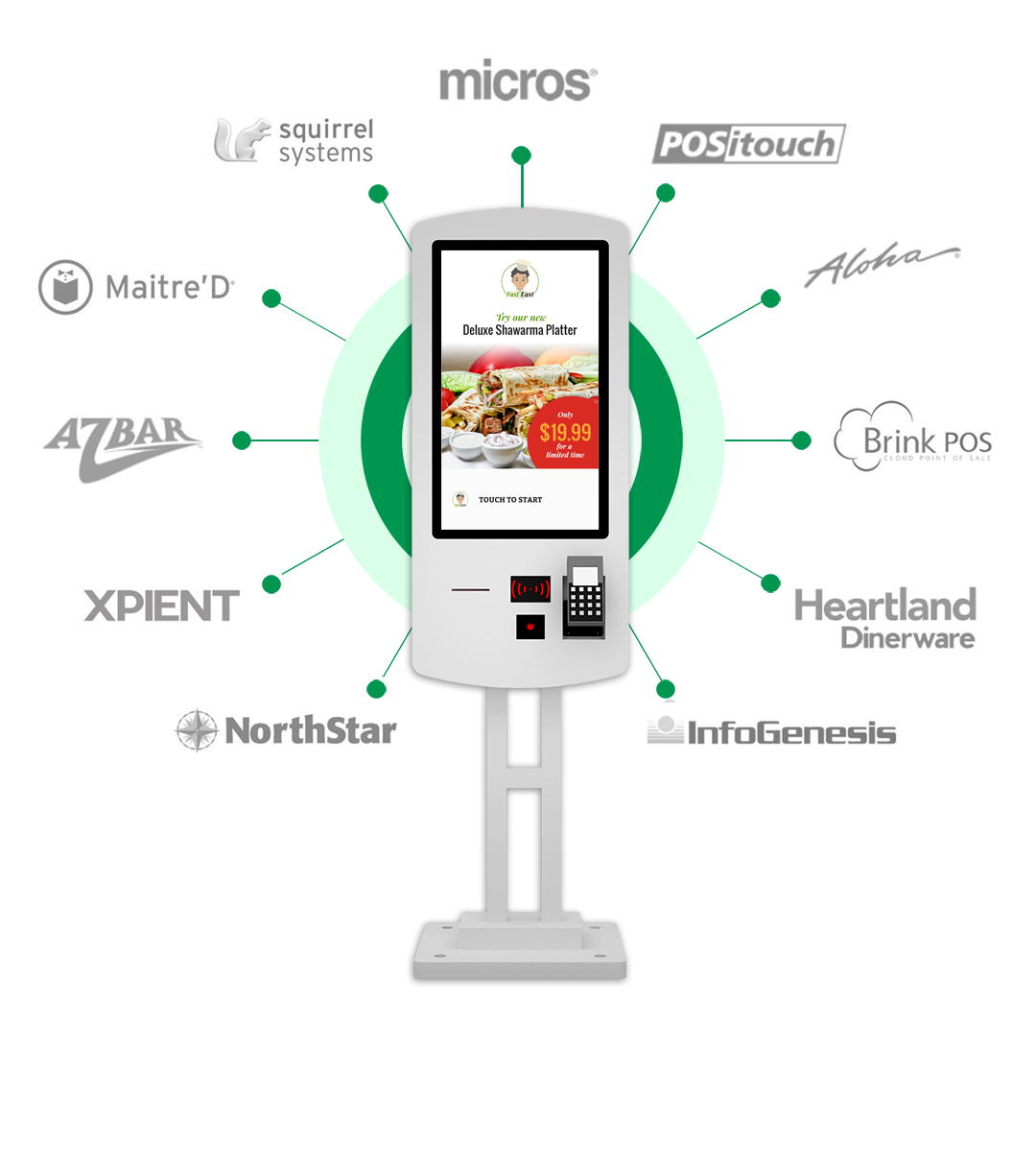 Eflyn Self Ordering Kiosk containing multiple features